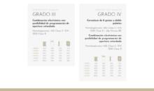 Cajas_fuertes_Ilux_Design