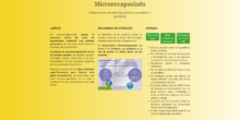 Microencapsulado_LloparTec